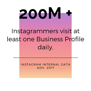 200 M+ visit a Business Profile Daily Instagram Stat